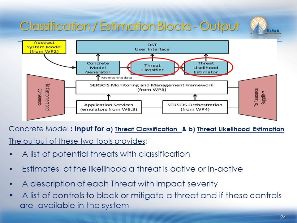 24 Concrete Model : Input for a) Threat Classification & b) Threat Likelihood Estimation The output of these two tools provides: A list of potential threats with classification Estimates of the likelihood a threat is active or in-active A description of each Threat with impact severity A list of controls to block or mitigate a threat and if these controls are available in the system Classification / Estimation Blocks - Output