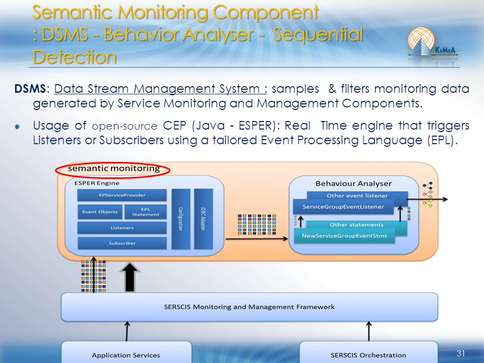 DSMS : Data Stream Management System : samples & filters monitoring data generated by Service Monitoring and Management Components. Usage of open-sour