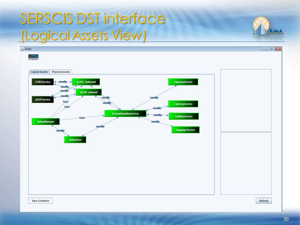 38 SERSCIS DST interface (Logical Assets View)