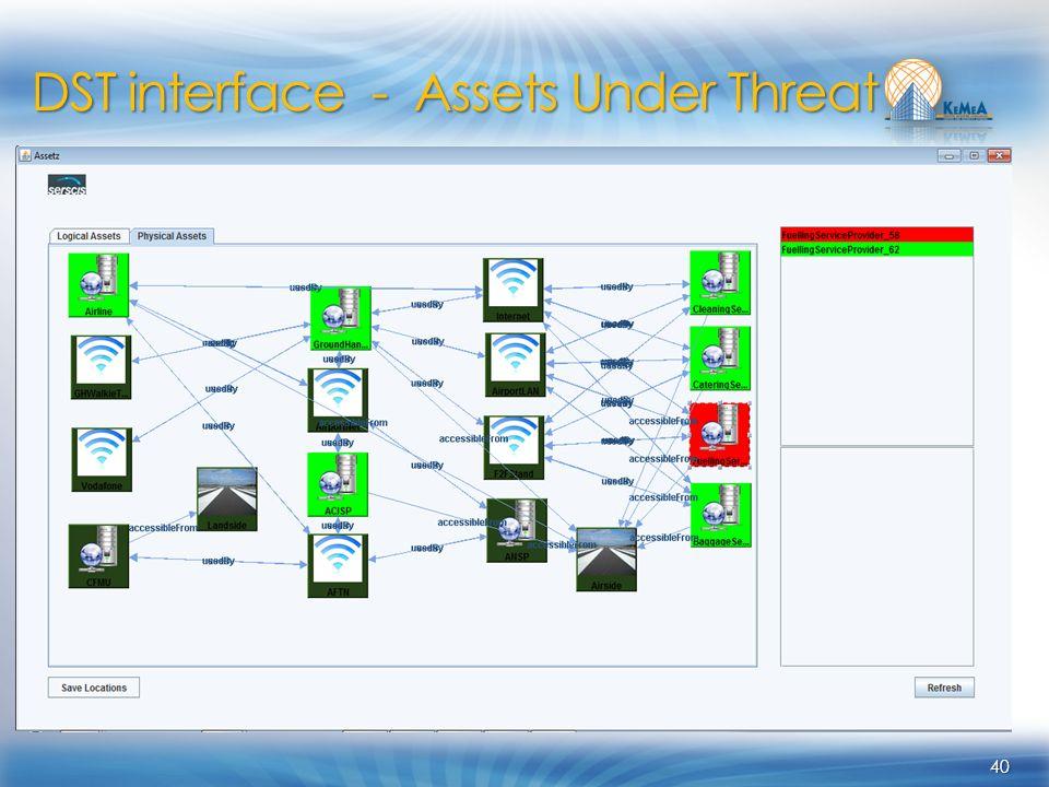 40 DST interface - Assets Under Threat