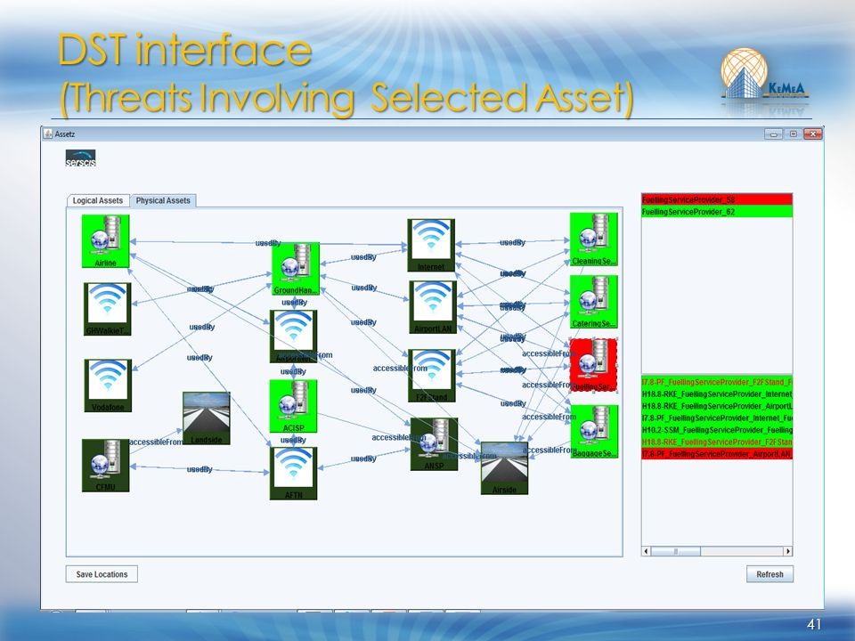 41 DST interface (Threats Involving Selected Asset)