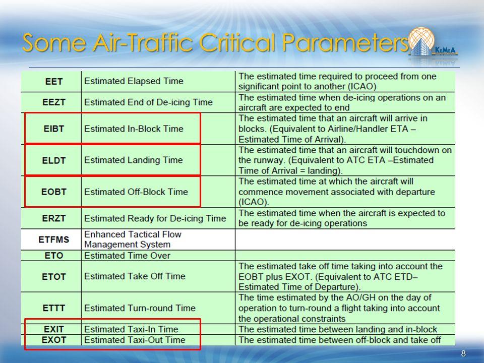 8 Some Air-Traffic Critical Parameters
