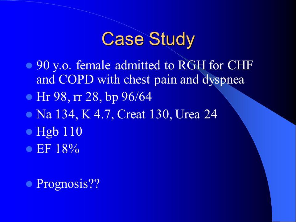 Case Study 90 y.o.