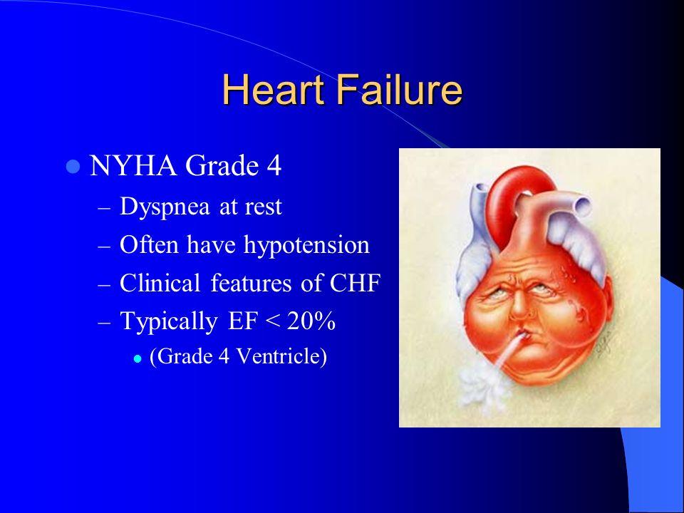 Comparison Between Terminal Illnesses SymptomCancerAIDSHDCOPDRD Pain 35-96%63-80%41-77%34-77%47-50% Depression 3-77%10-82%9-36%37-71%5-61% Delirium 6-93%30-65% 18-32%18-33% Fatigue 32-90%54-85%69-82%68-80%73-87% Dyspnea 10-70%11-62%60-88%90-95%11-62% Anorexia 30-92%57%21-41%35-67%25-64% (J Pain and Symp Manage, 2006)
