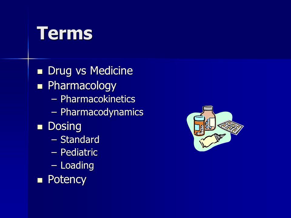 Terms Drug vs Medicine Drug vs Medicine Pharmacology Pharmacology –Pharmacokinetics –Pharmacodynamics Dosing Dosing –Standard –Pediatric –Loading Pote
