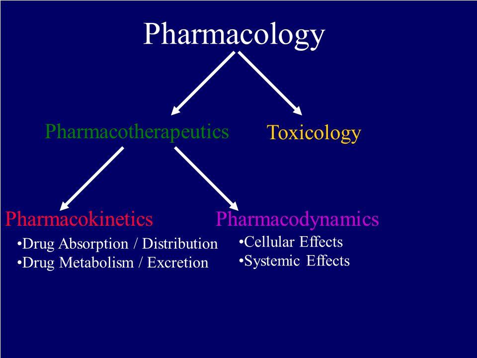 Pharmacology Pharmacotherapeutics Toxicology PharmacokineticsPharmacodynamics Drug Absorption / Distribution Drug Metabolism / Excretion Cellular Effe
