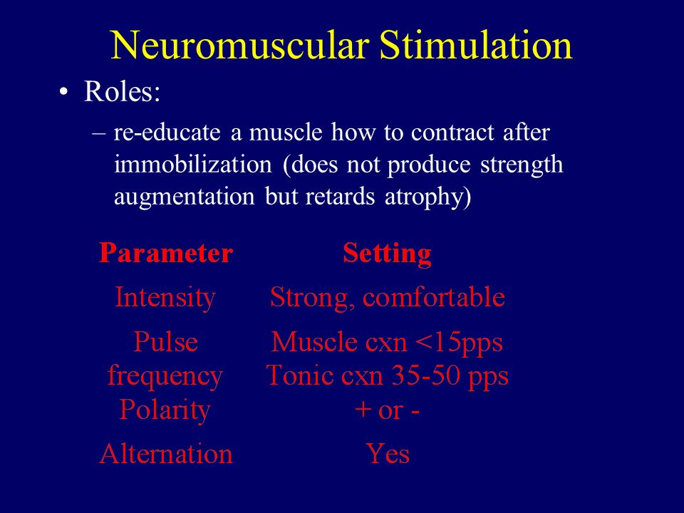 Neuromuscular Stimulation Roles: –re-educate a muscle how to contract after immobilization (does not produce strength augmentation but retards atrophy