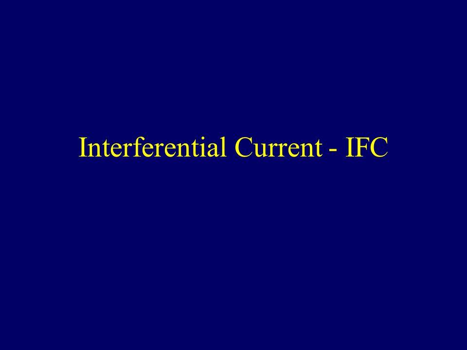 Interferential Current - IFC