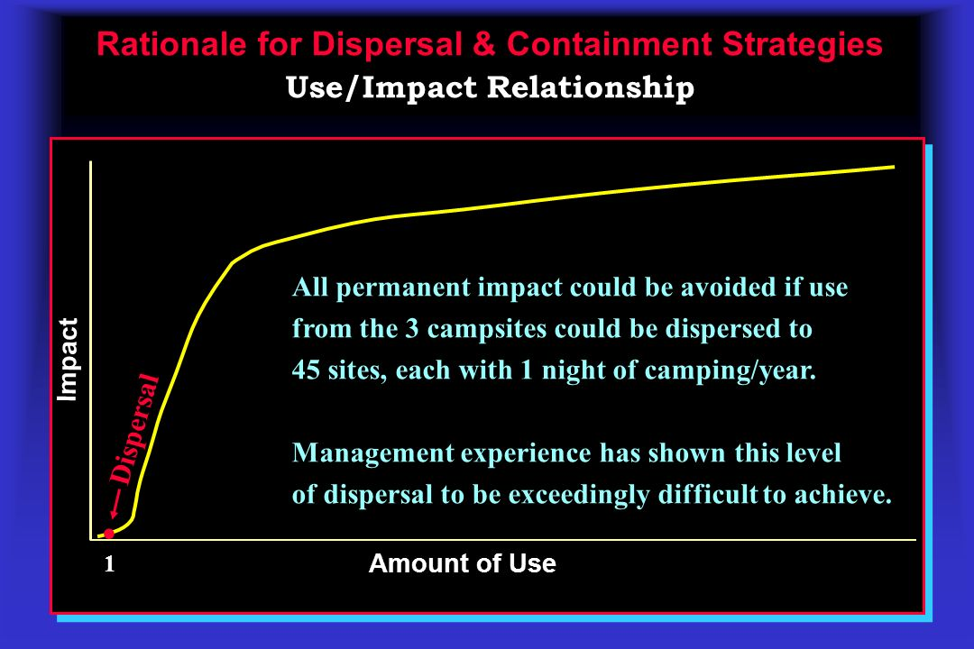 Rationale for Dispersal & Containment Strategies Rationale for Dispersal & Containment Strategies Use/Impact Relationship Amount of Use Dispersal Impact.