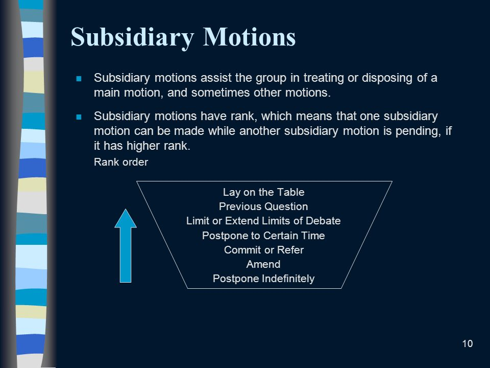 10 Subsidiary Motions n Subsidiary motions assist the group in treating or disposing of a main motion, and sometimes other motions.