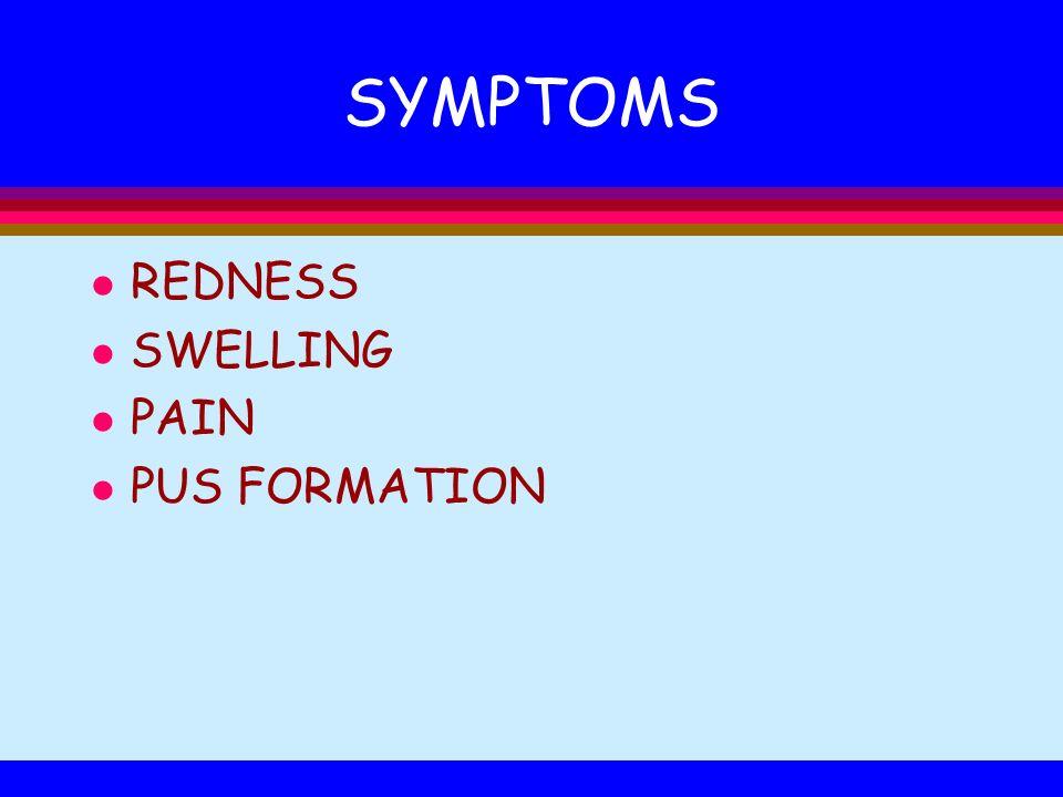 SYMPTOMS l REDNESS l SWELLING l PAIN l PUS FORMATION
