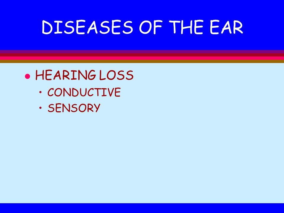 DISEASES OF THE EAR l HEARING LOSS CONDUCTIVE SENSORY