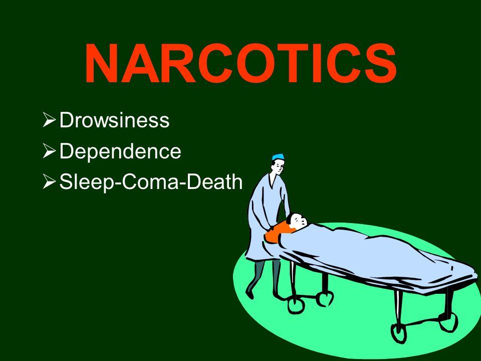 NARCOTICS Drowsiness Dependence Sleep-Coma-Death