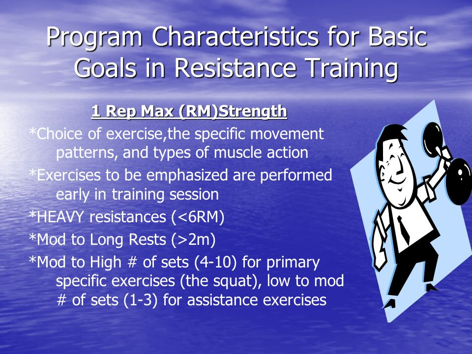 Program Characteristics for Basic Goals in Resistance Training 1 Rep Max (RM)Strength *Choice of exercise,the specific movement patterns, and types of