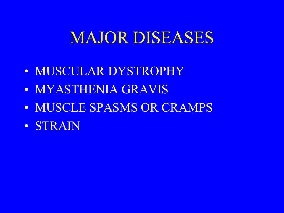 MAJOR DISEASES MUSCULAR DYSTROPHY MYASTHENIA GRAVIS MUSCLE SPASMS OR CRAMPS STRAIN