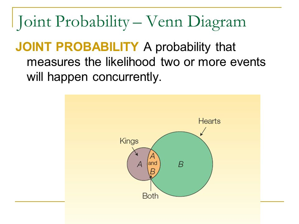 20 Joint Probability – Venn Diagram JOINT PROBABILITY A probability that measures the likelihood two or more events will happen concurrently.