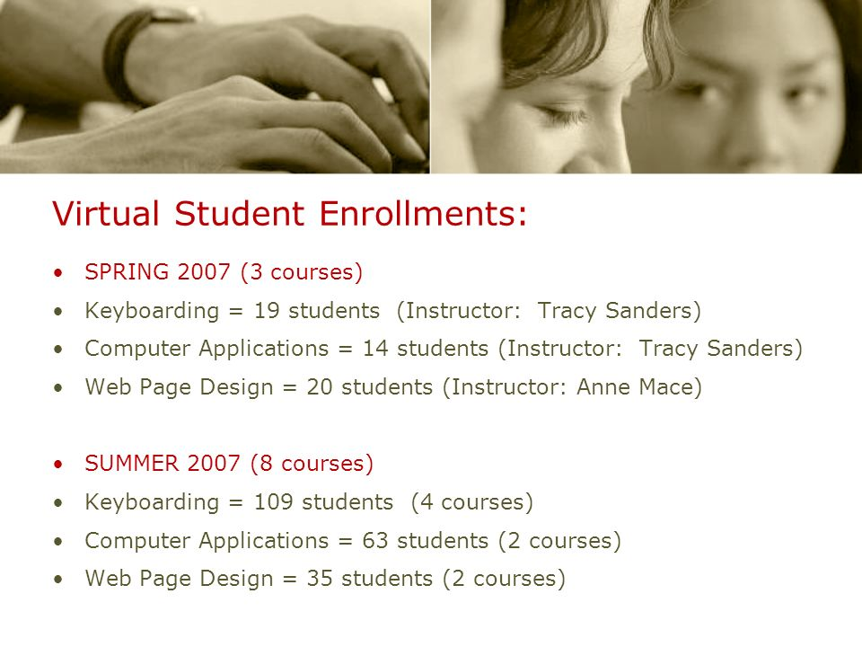 Virtual Student Enrollments: SPRING 2007 (3 courses) Keyboarding = 19 students (Instructor: Tracy Sanders) Computer Applications = 14 students (Instructor: Tracy Sanders) Web Page Design = 20 students (Instructor: Anne Mace) SUMMER 2007 (8 courses) Keyboarding = 109 students (4 courses) Computer Applications = 63 students (2 courses) Web Page Design = 35 students (2 courses)