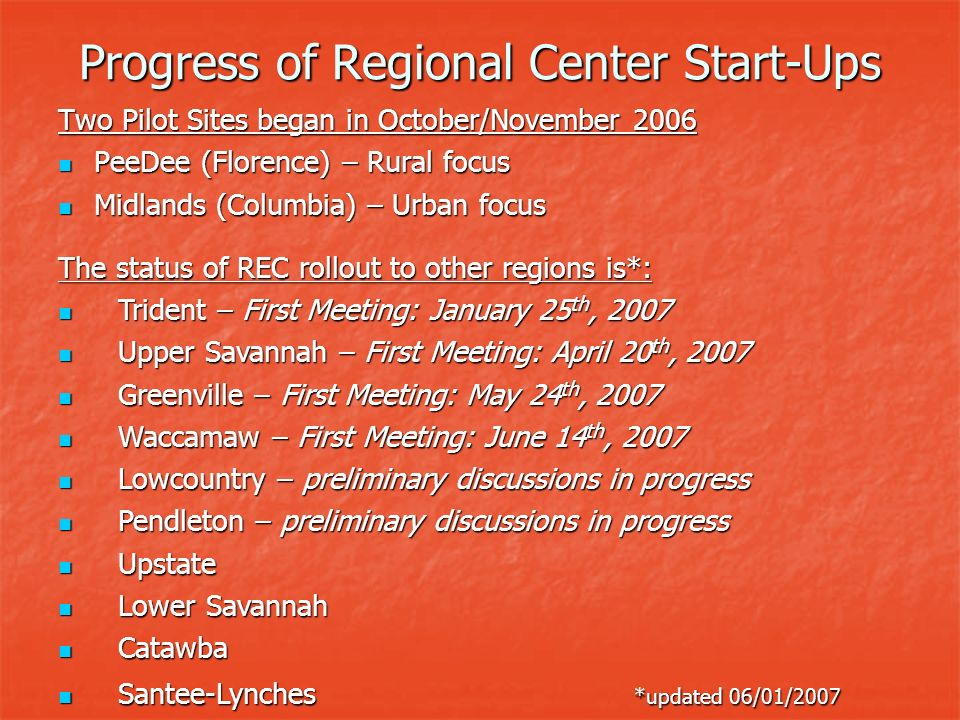 Progress of Regional Center Start-Ups Progress of Regional Center Start-Ups Two Pilot Sites began in October/November 2006 PeeDee (Florence) – Rural focus PeeDee (Florence) – Rural focus Midlands (Columbia) – Urban focus Midlands (Columbia) – Urban focus The status of REC rollout to other regions is*: Trident – First Meeting: January 25 th, 2007 Trident – First Meeting: January 25 th, 2007 Upper Savannah – First Meeting: April 20 th, 2007 Upper Savannah – First Meeting: April 20 th, 2007 Greenville – First Meeting: May 24 th, 2007 Greenville – First Meeting: May 24 th, 2007 Waccamaw – First Meeting: June 14 th, 2007 Waccamaw – First Meeting: June 14 th, 2007 Lowcountry – preliminary discussions in progress Lowcountry – preliminary discussions in progress Pendleton – preliminary discussions in progress Pendleton – preliminary discussions in progress Upstate Upstate Lower Savannah Lower Savannah Catawba Catawba Santee-Lynches *updated 06/01/2007 Santee-Lynches *updated 06/01/2007