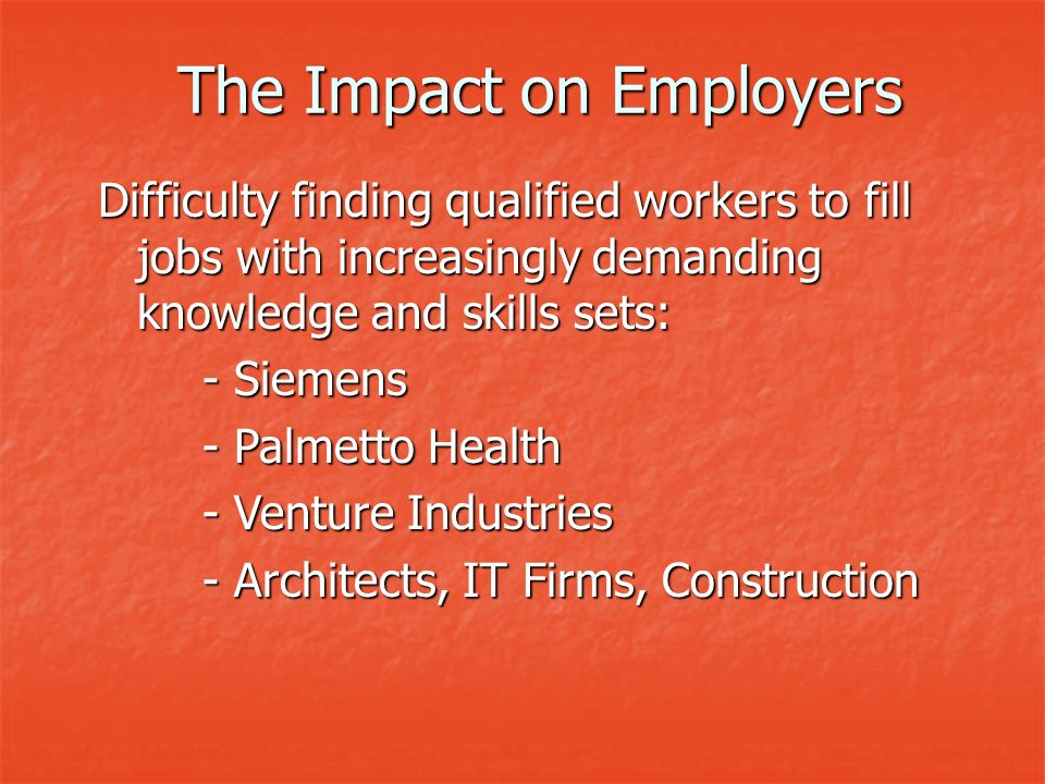 Difficulty finding qualified workers to fill jobs with increasingly demanding knowledge and skills sets: - Siemens - Palmetto Health - Venture Industries - Architects, IT Firms, Construction The Impact on Employers