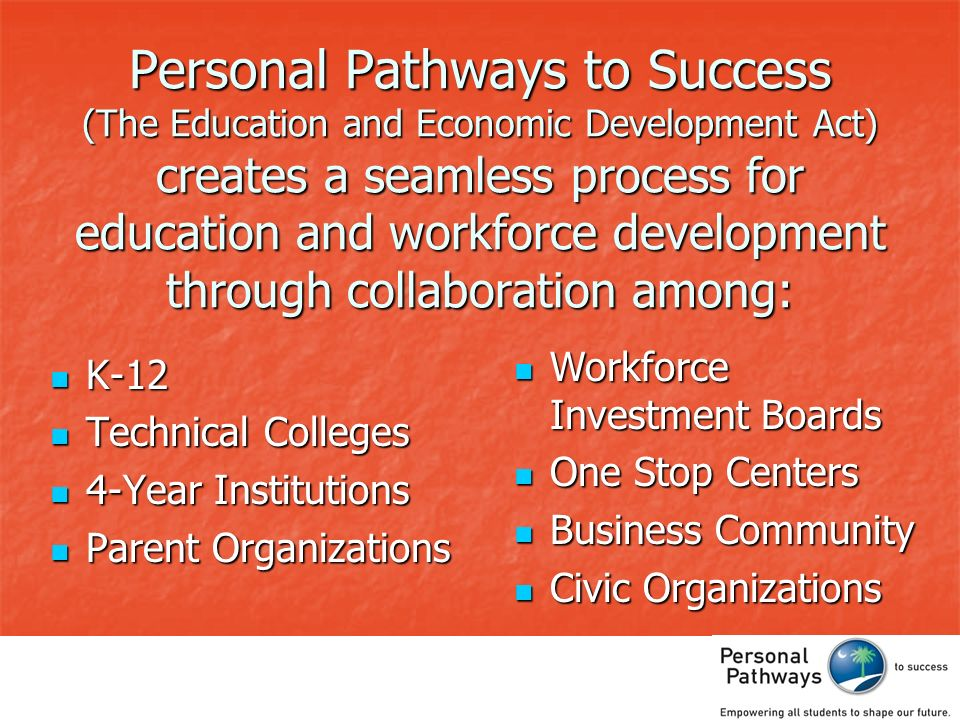Personal Pathways to Success (The Education and Economic Development Act) creates a seamless process for education and workforce development through collaboration among: K-12 K-12 Technical Colleges Technical Colleges 4-Year Institutions 4-Year Institutions Parent Organizations Parent Organizations Workforce Investment Boards Workforce Investment Boards One Stop Centers One Stop Centers Business Community Business Community Civic Organizations Civic Organizations