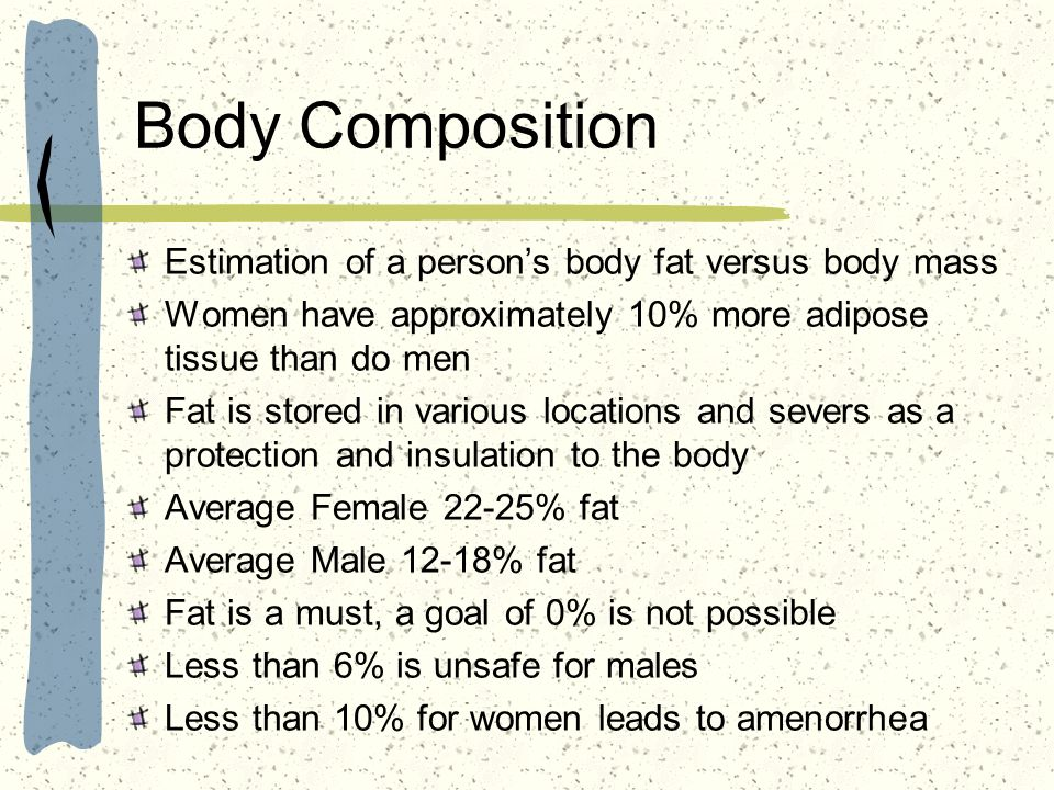 Body Composition Estimation of a persons body fat versus body mass Women have approximately 10% more adipose tissue than do men Fat is stored in vario