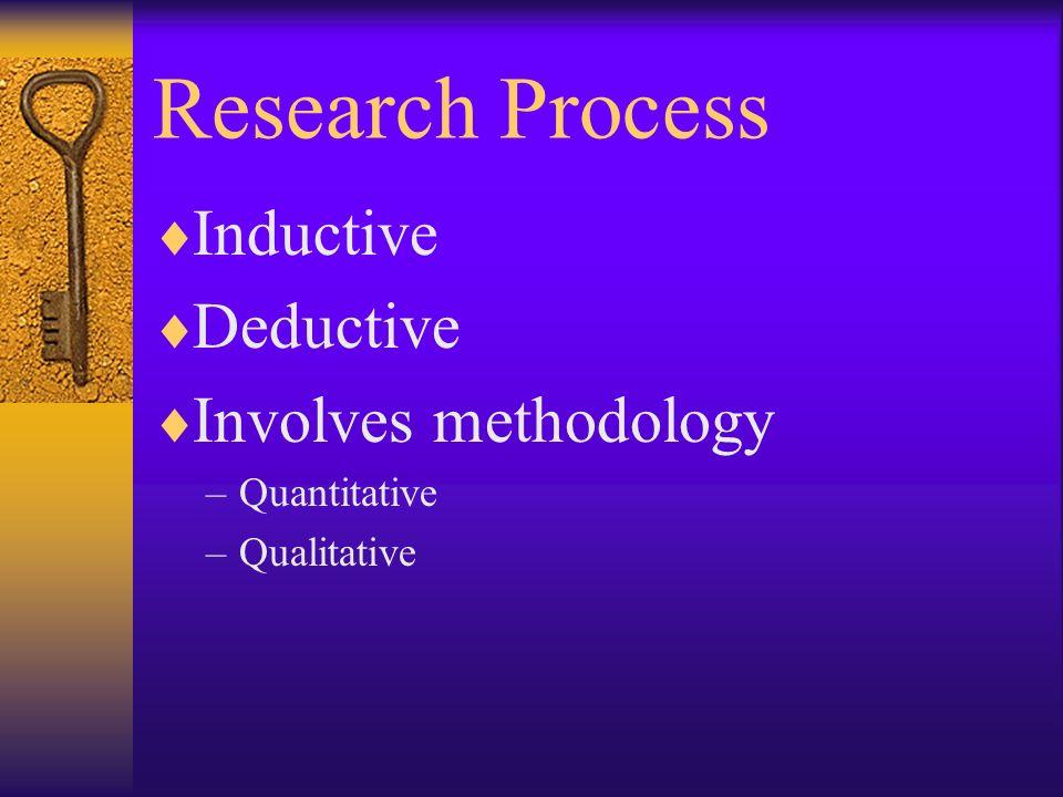 Research Process Inductive Deductive Involves methodology –Quantitative –Qualitative