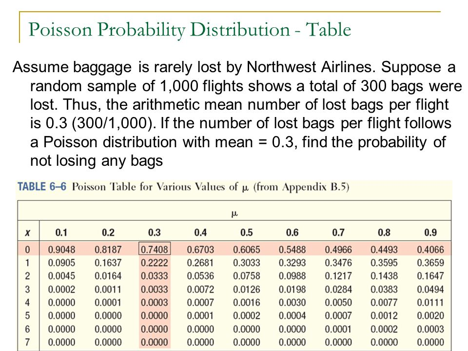 27 Poisson Probability Distribution - Table Assume baggage is rarely lost by Northwest Airlines. Suppose a random sample of 1,000 flights shows a tota