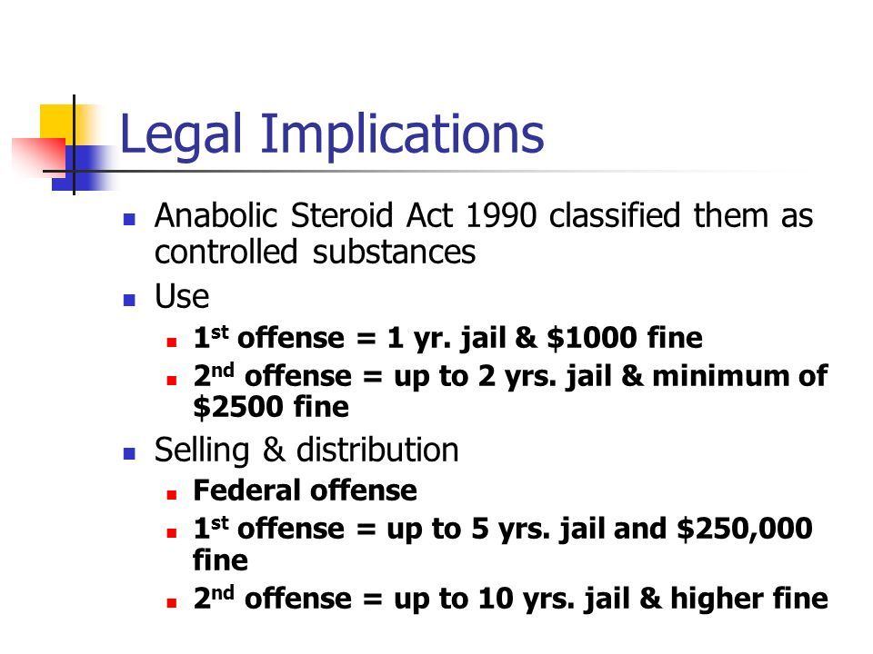Legal Implications Anabolic Steroid Act 1990 classified them as controlled substances Use 1 st offense = 1 yr.