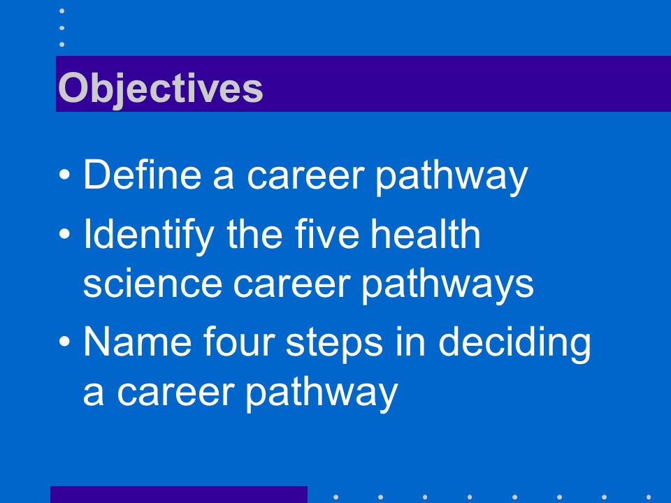 Objectives Define a career pathway Identify the five health science career pathways Name four steps in deciding a career pathway