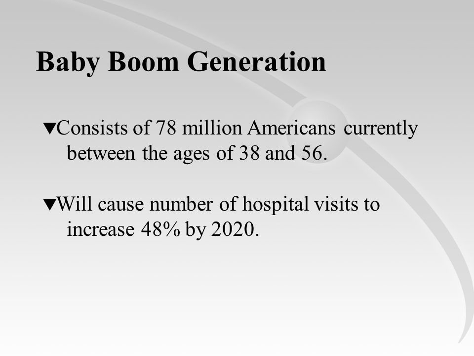 Baby Boom Generation Consists of 78 million Americans currently between the ages of 38 and 56.