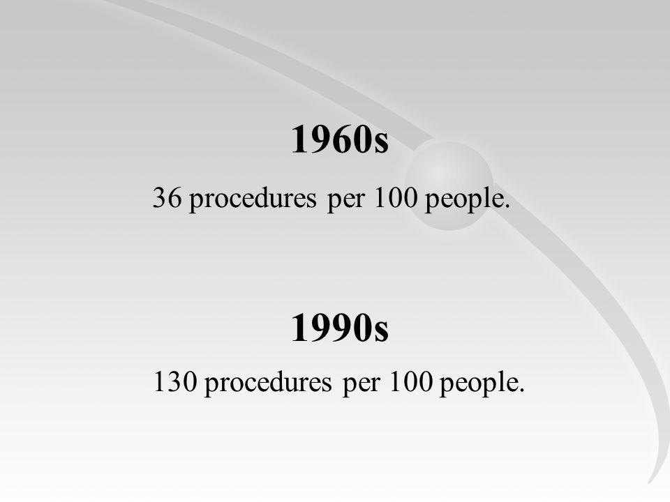1960s 36 procedures per 100 people. 1990s 130 procedures per 100 people.