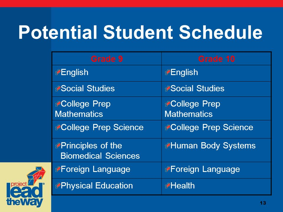 13 Potential Student Schedule Grade 9Grade 10 English Social Studies College Prep Mathematics College Prep Science Principles of the Biomedical Scienc