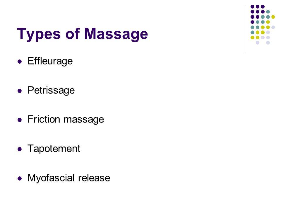 Types of Massage Effleurage Petrissage Friction massage Tapotement Myofascial release