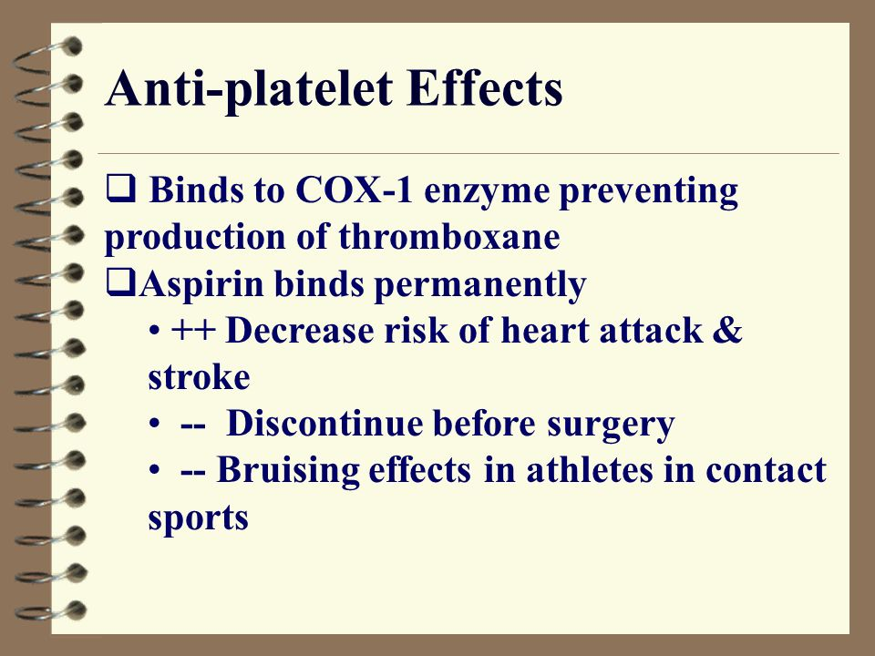 Anti-platelet Effects Binds to COX-1 enzyme preventing production of thromboxane Aspirin binds permanently ++ Decrease risk of heart attack & stroke -