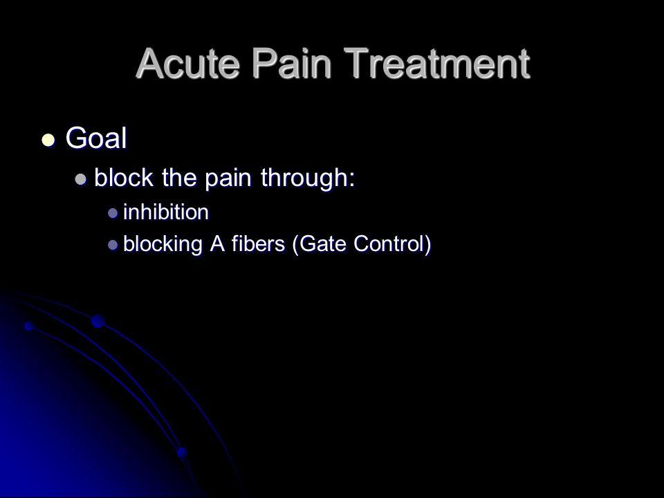Acute Pain Treatment Goal Goal block the pain through: block the pain through: inhibition inhibition blocking A fibers (Gate Control) blocking A fiber