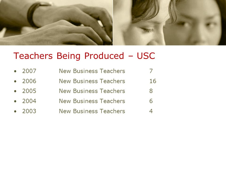 Teachers Being Produced – USC 2007 New Business Teachers7 2006New Business Teachers16 2005New Business Teachers8 2004New Business Teachers6 2003New Business Teachers4