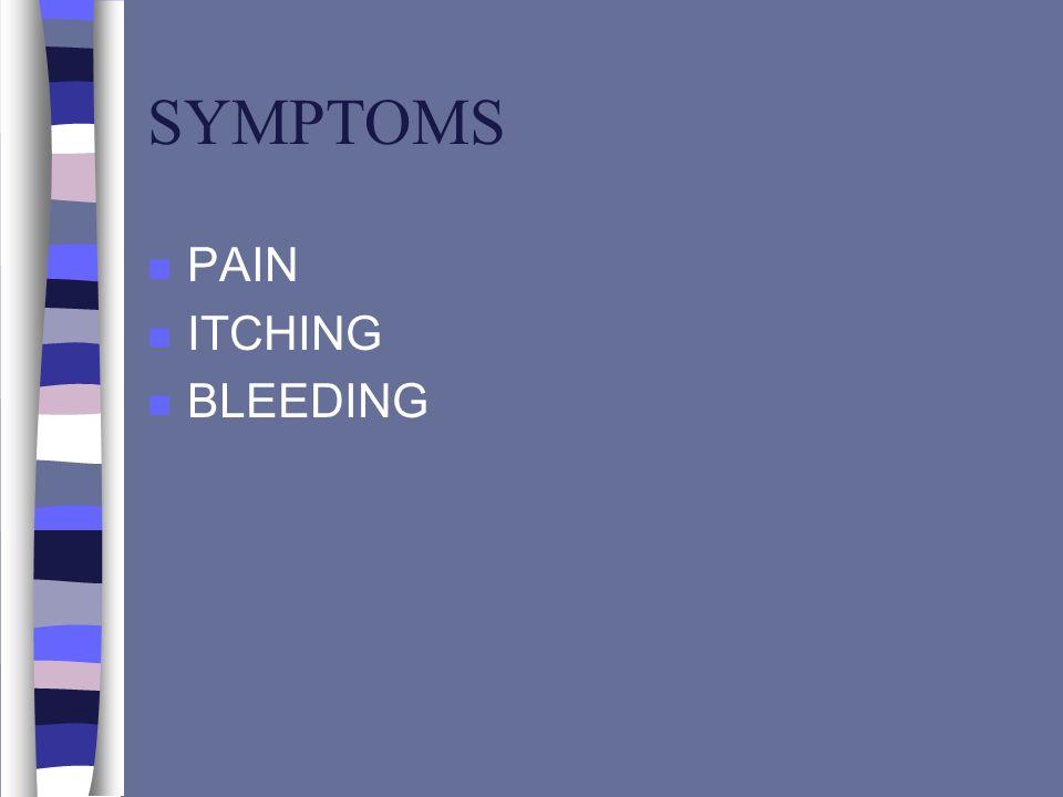 SYMPTOMS n PAIN n ITCHING n BLEEDING
