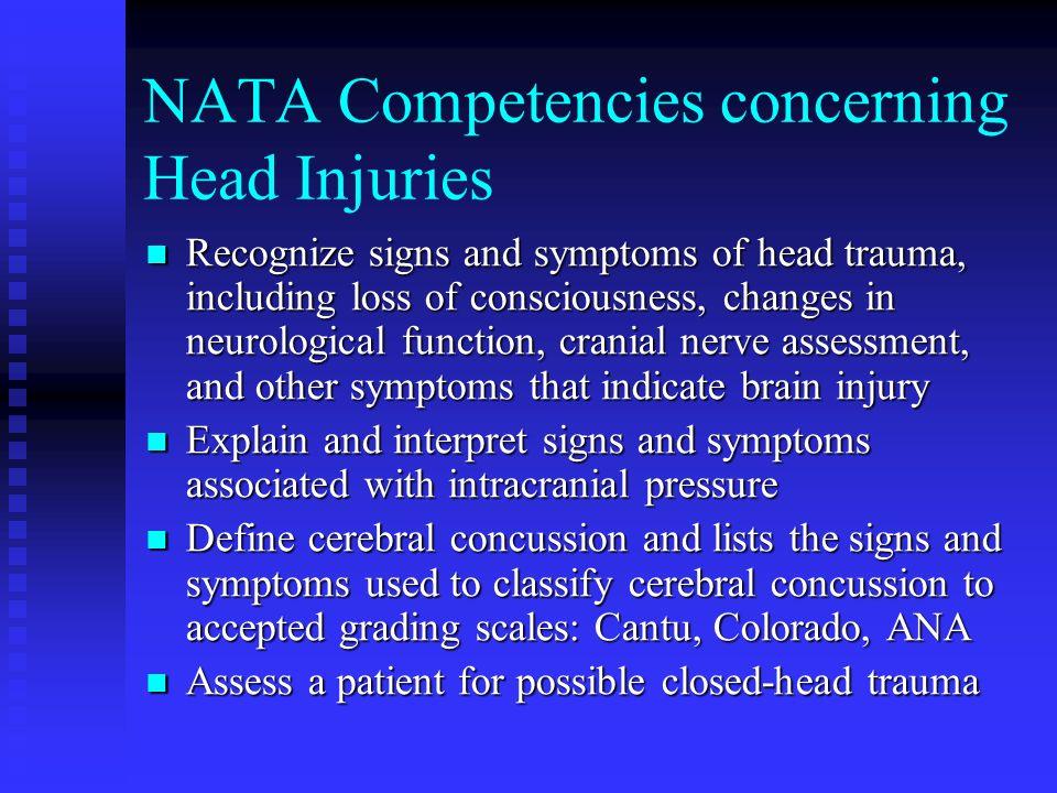 Signs of Severe Brain Damage Damage above brain stem.