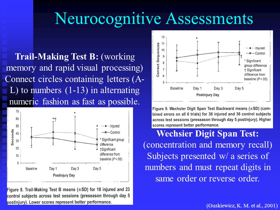 Neurocognitive Assessments Trail-Making Test B: (working memory and rapid visual processing) Connect circles containing letters (A- L) to numbers (1-1
