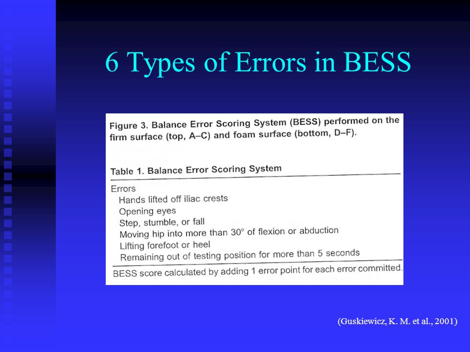 6 Types of Errors in BESS (Guskiewicz, K. M. et al., 2001)