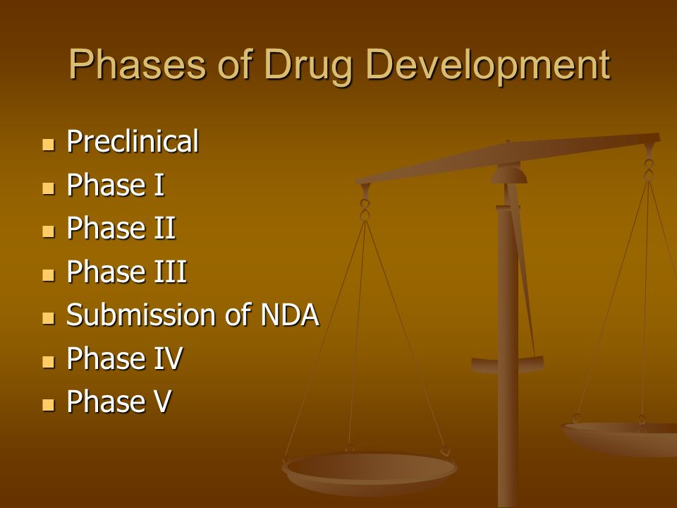 Phases of Drug Development Preclinical Preclinical Phase I Phase I Phase II Phase II Phase III Phase III Submission of NDA Submission of NDA Phase IV Phase IV Phase V Phase V