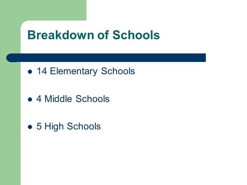 Breakdown of Schools 14 Elementary Schools 4 Middle Schools 5 High Schools