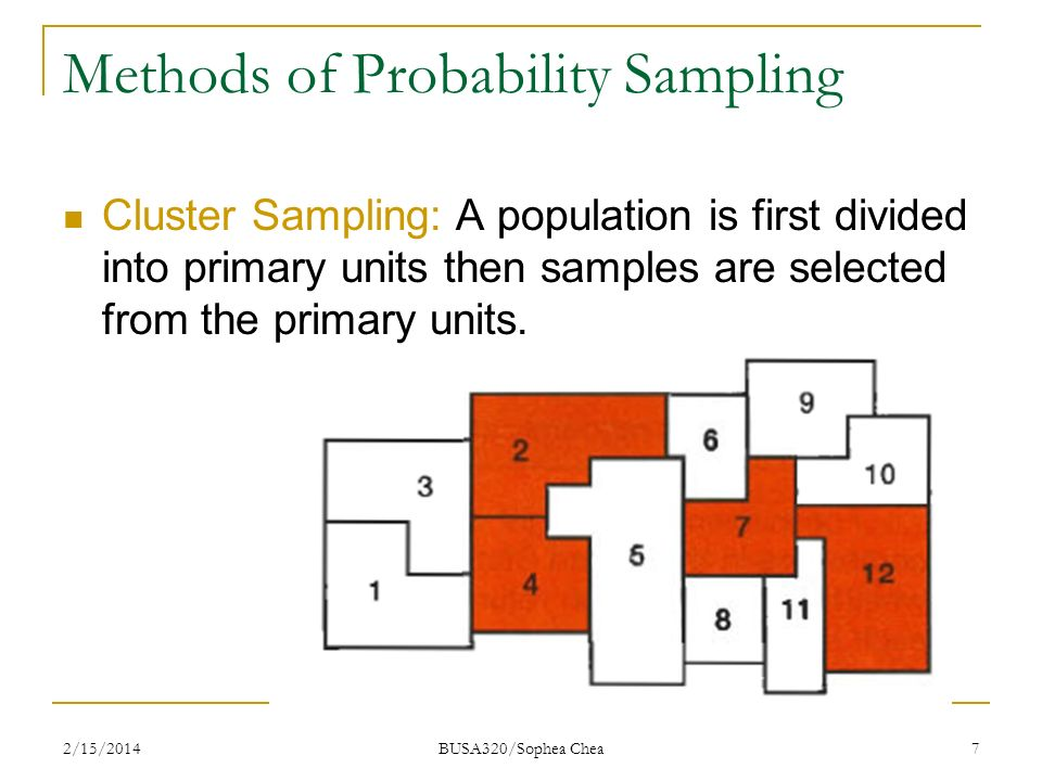 Methods of Probability Sampling Cluster Sampling: A population is first divided into primary units then samples are selected from the primary units. 2