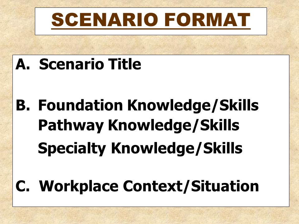 SCENARIO FORMAT A. Scenario Title B. Foundation Knowledge/Skills Pathway Knowledge/Skills Specialty Knowledge/Skills C. Workplace Context/Situation