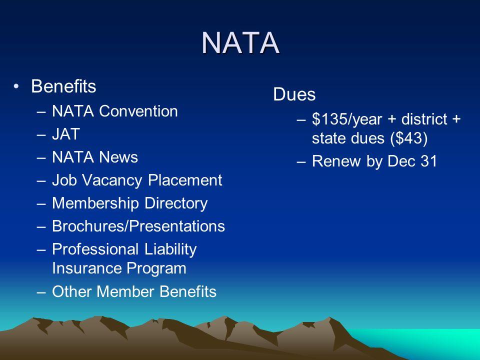 NATA Dues –$135/year + district + state dues ($43) –Renew by Dec 31 Benefits –NATA Convention –JAT –NATA News –Job Vacancy Placement –Membership Direc