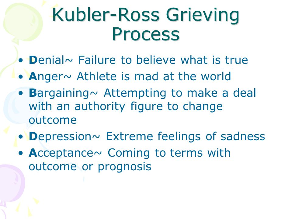 Kubler-Ross Grieving Process Denial~ Failure to believe what is true Anger~ Athlete is mad at the world Bargaining~ Attempting to make a deal with an authority figure to change outcome Depression~ Extreme feelings of sadness Acceptance~ Coming to terms with outcome or prognosis