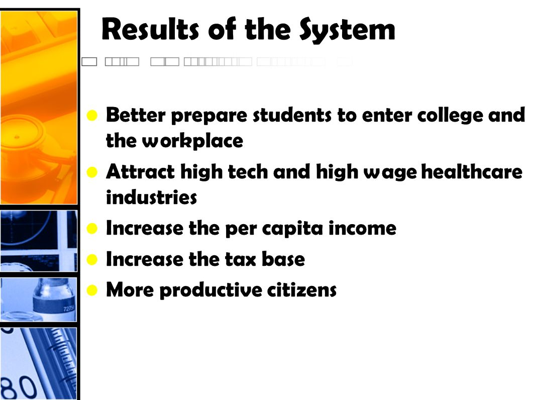 Results of the System Better prepare students to enter college and the workplaceBetter prepare students to enter college and the workplace Attract hig