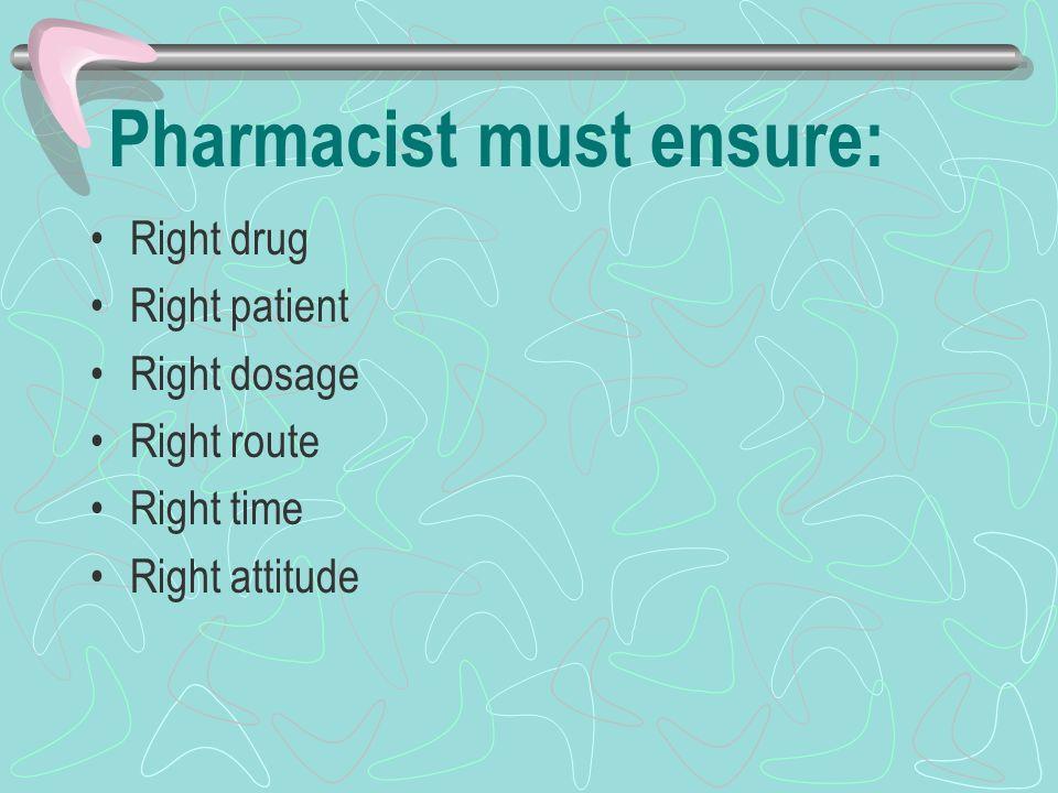 Pharmacist must ensure: Right drug Right patient Right dosage Right route Right time Right attitude