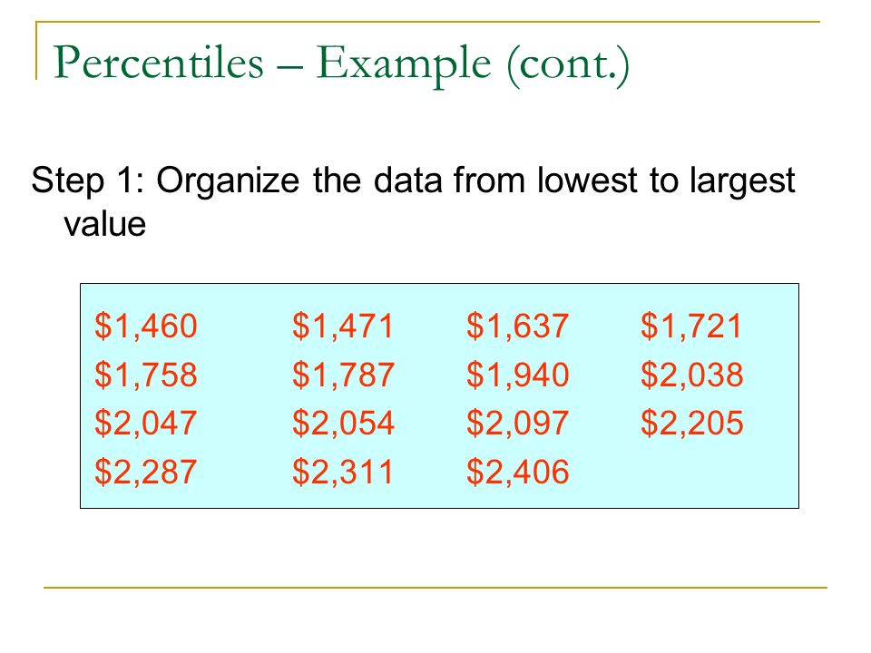 Percentiles – Example (cont.) Step 1: Organize the data from lowest to largest value $1,460 $1,471 $1,637 $1,721 $1,758 $1,787 $1,940 $2,038 $2,047 $2