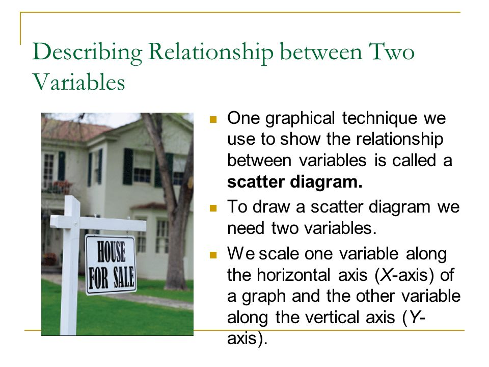 Describing Relationship between Two Variables One graphical technique we use to show the relationship between variables is called a scatter diagram. T